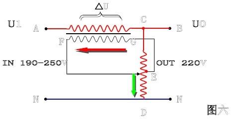 再用 控制电路板和电机驱动系统来控制调压变压器,达到稳定输出电压的