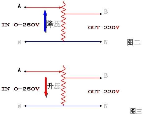 交流稳压器工作原理-大功率三相稳压器,交流稳压器,高